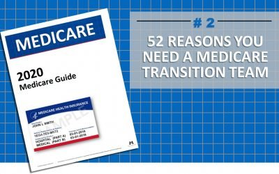 Get Your 2020 Medicare Guide